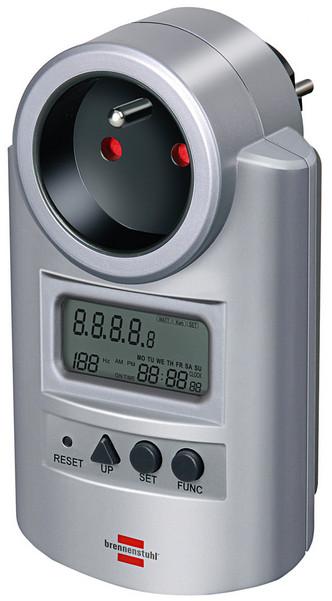 wattmètre économètre sur prise
