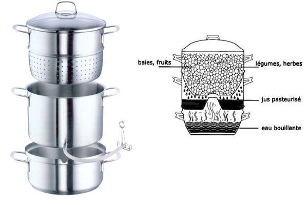 cuiseur vapeur extracteur de jus natursaft, fonctionnement